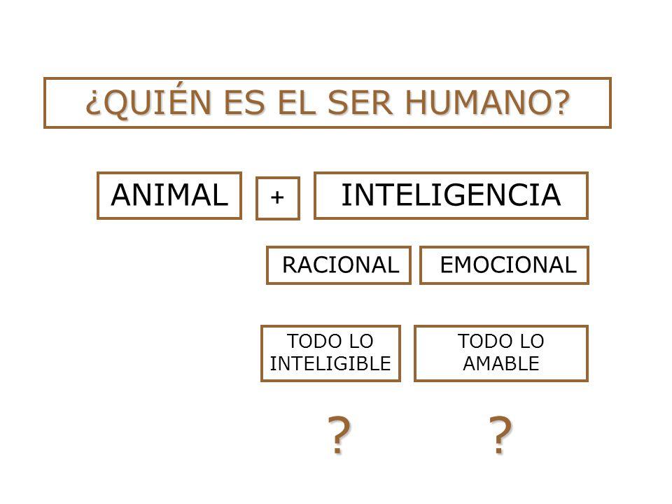 ¿QUIÉN ES EL SER HUMANO ANIMAL INTELIGENCIA + RACIONAL EMOCIONAL