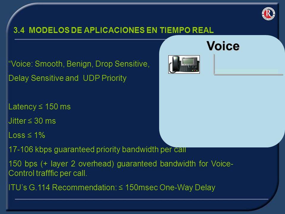 3.4 MODELOS DE APLICACIONES EN TIEMPO REAL