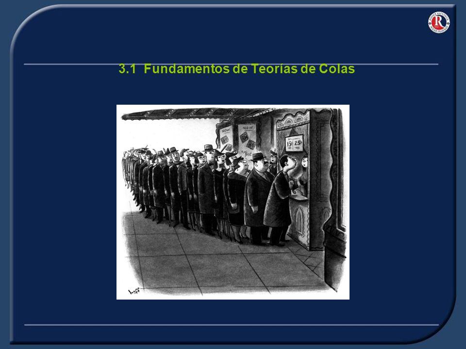 3.1 Fundamentos de Teorías de Colas