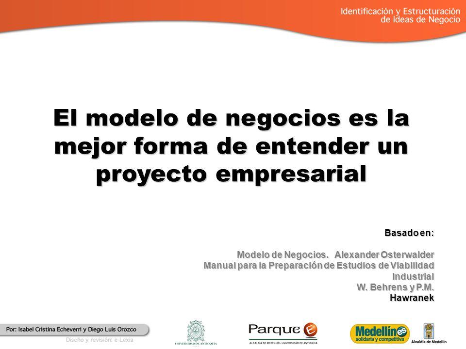 El modelo de negocios es la mejor forma de entender un proyecto empresarial