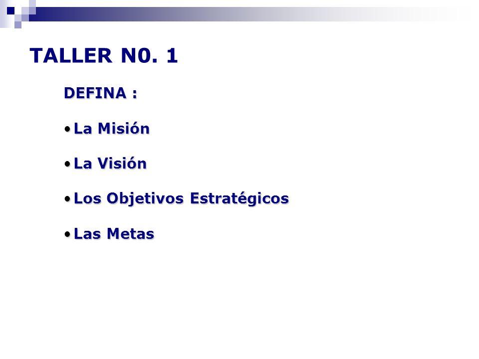 TALLER N0. 1 DEFINA : La Misión La Visión Los Objetivos Estratégicos