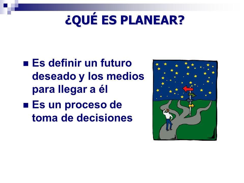 ¿QUÉ ES PLANEAR. Es definir un futuro deseado y los medios para llegar a él.