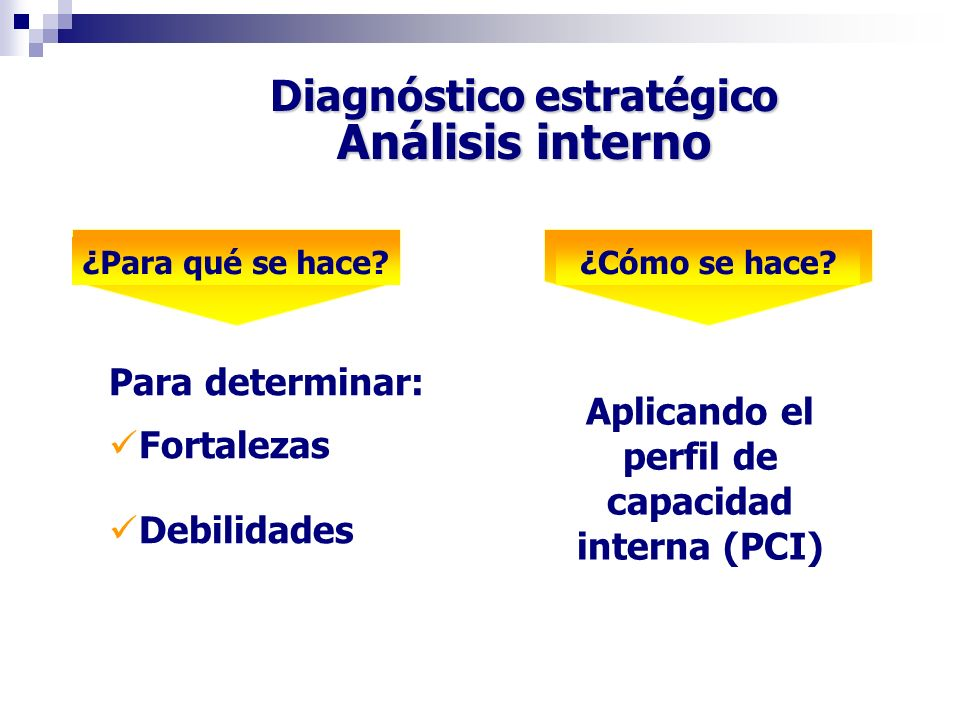 Diagnóstico estratégico Aplicando el perfil de capacidad interna (PCI)