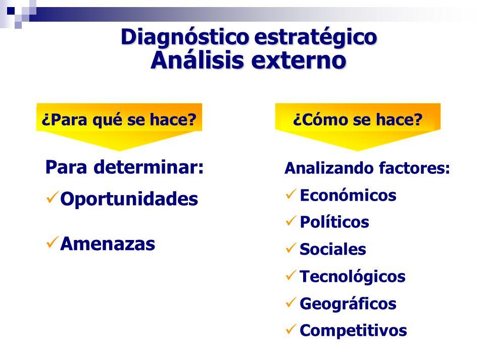 Diagnóstico estratégico