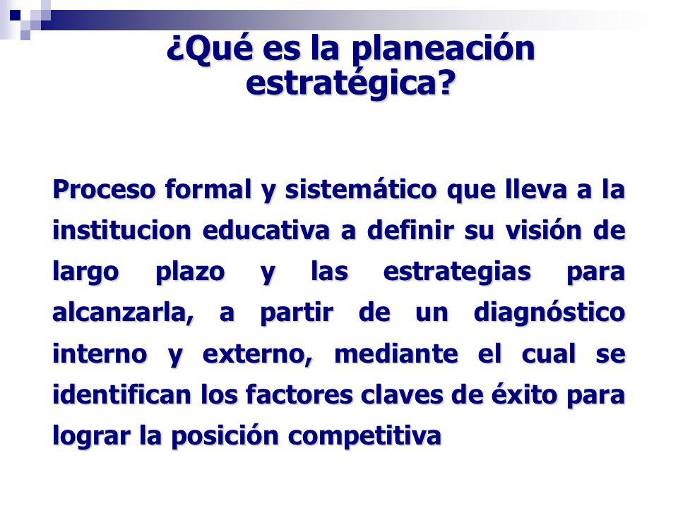 ¿Qué es la planeación estratégica