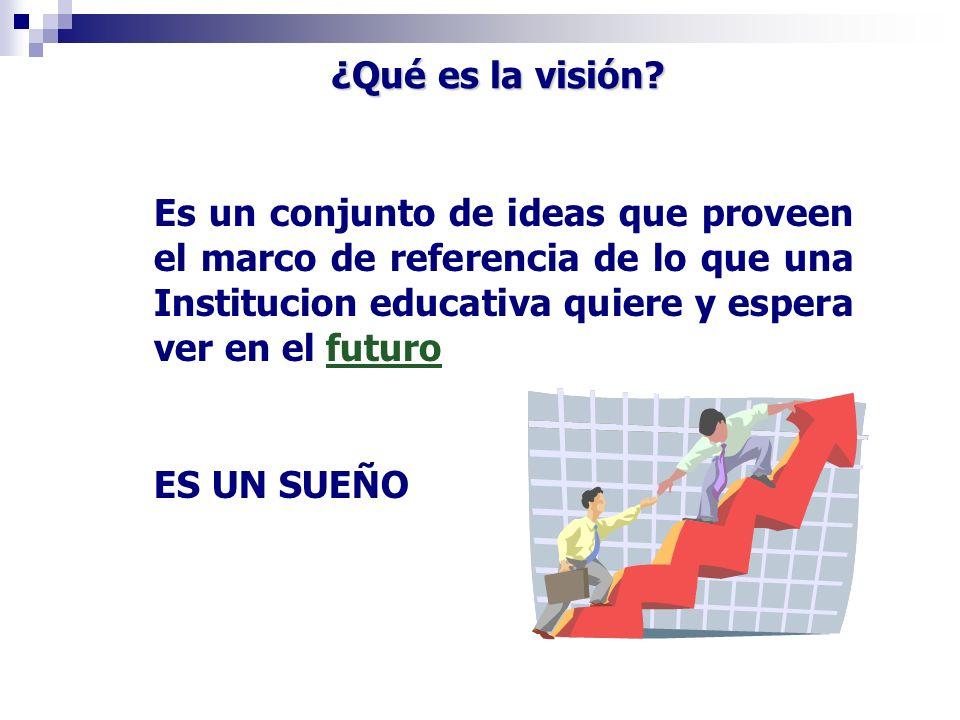 ¿Qué es la visión Es un conjunto de ideas que proveen el marco de referencia de lo que una Institucion educativa quiere y espera ver en el futuro.