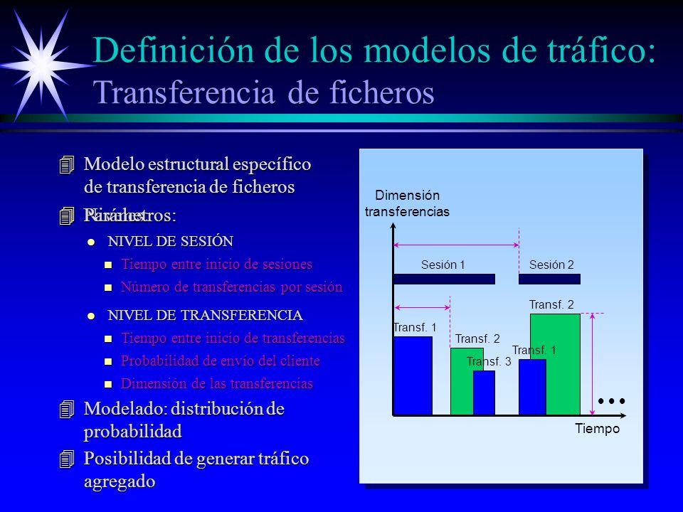Definición de los modelos de tráfico: Transferencia de ficheros
