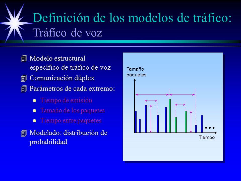 Definición de los modelos de tráfico: Tráfico de voz