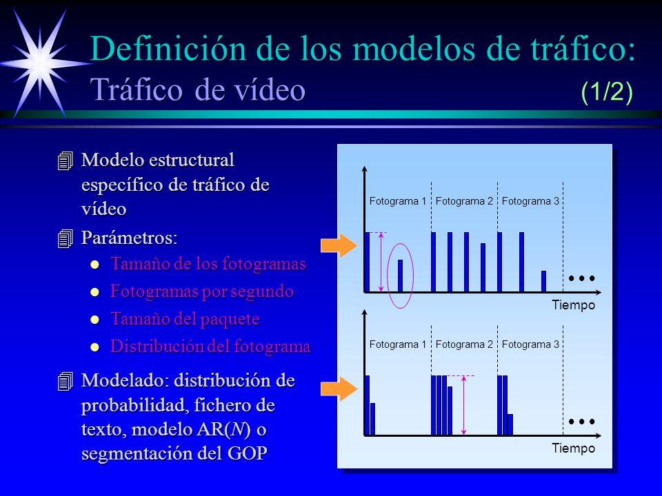 Definición de los modelos de tráfico: Tráfico de vídeo (1/2)