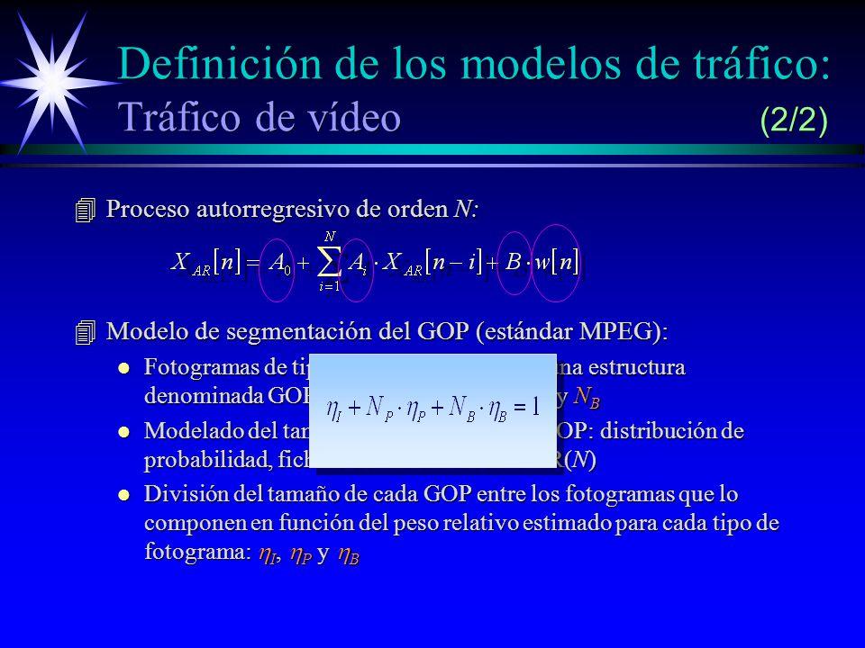 Definición de los modelos de tráfico: Tráfico de vídeo (2/2)