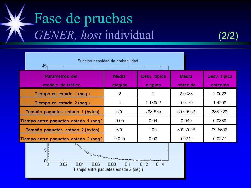 Fase de pruebas GENER, host individual (2/2)