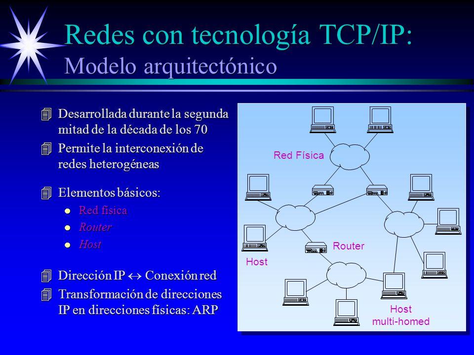 Redes con tecnología TCP/IP: Modelo arquitectónico