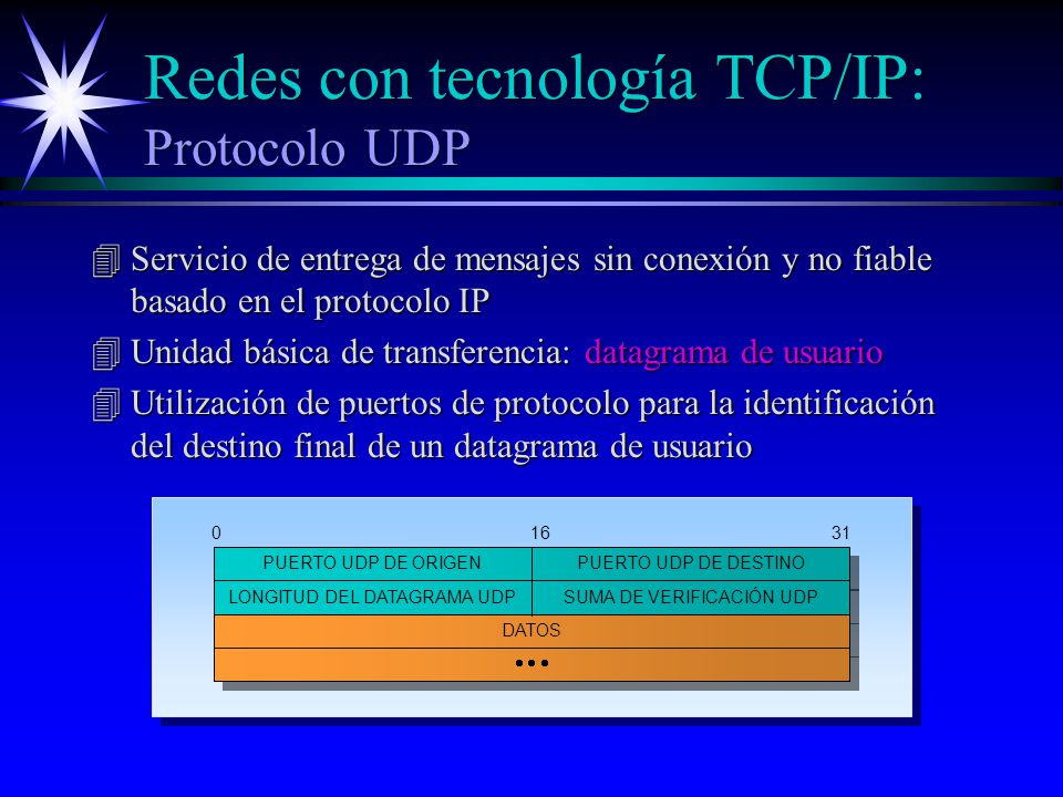 Redes con tecnología TCP/IP: Protocolo UDP