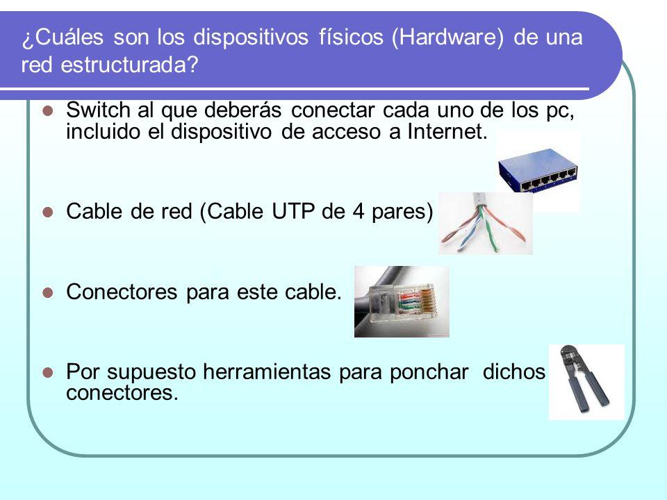 ¿Cuáles son los dispositivos físicos (Hardware) de una red estructurada