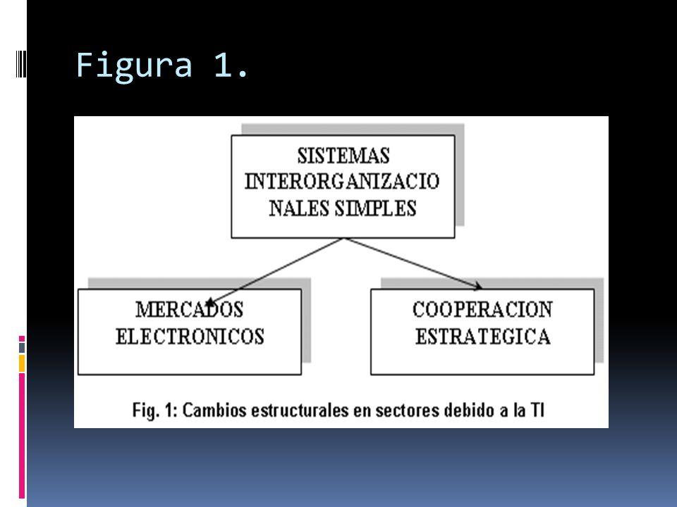 Figura 1.