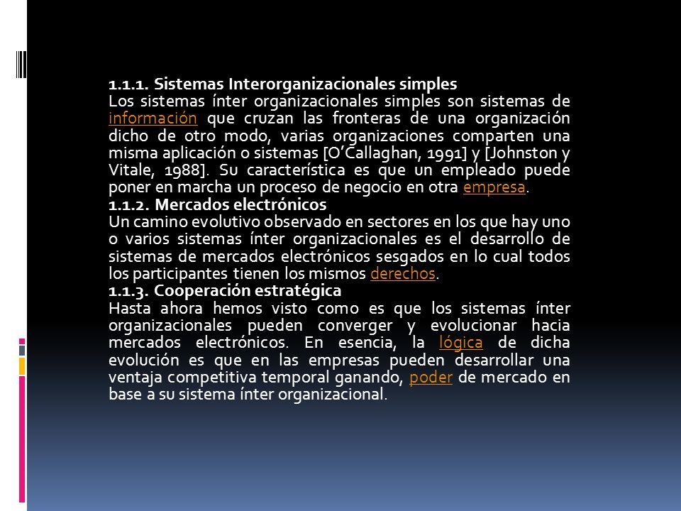 1.1.1. Sistemas Interorganizacionales simples
