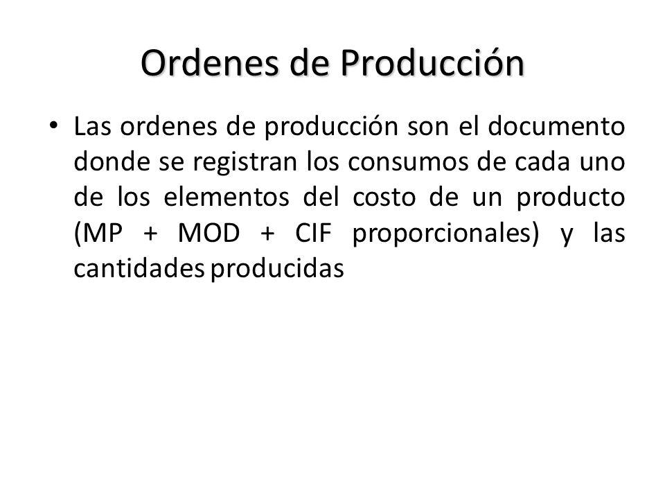 Ordenes de Producción
