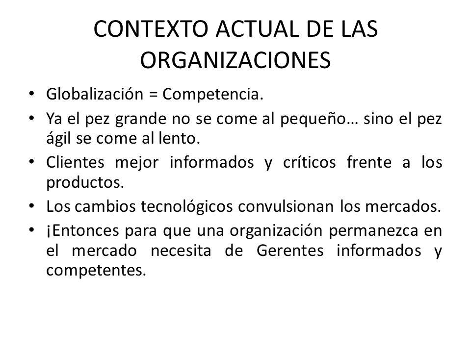 CONTEXTO ACTUAL DE LAS ORGANIZACIONES