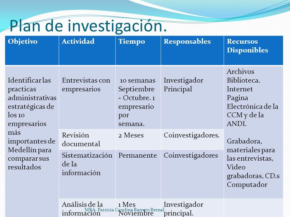 Plan de investigación. Objetivo Actividad Tiempo Responsables