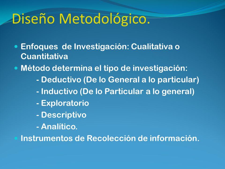 Diseño Metodológico. Enfoques de Investigación: Cualitativa o Cuantitativa. Método determina el tipo de investigación: