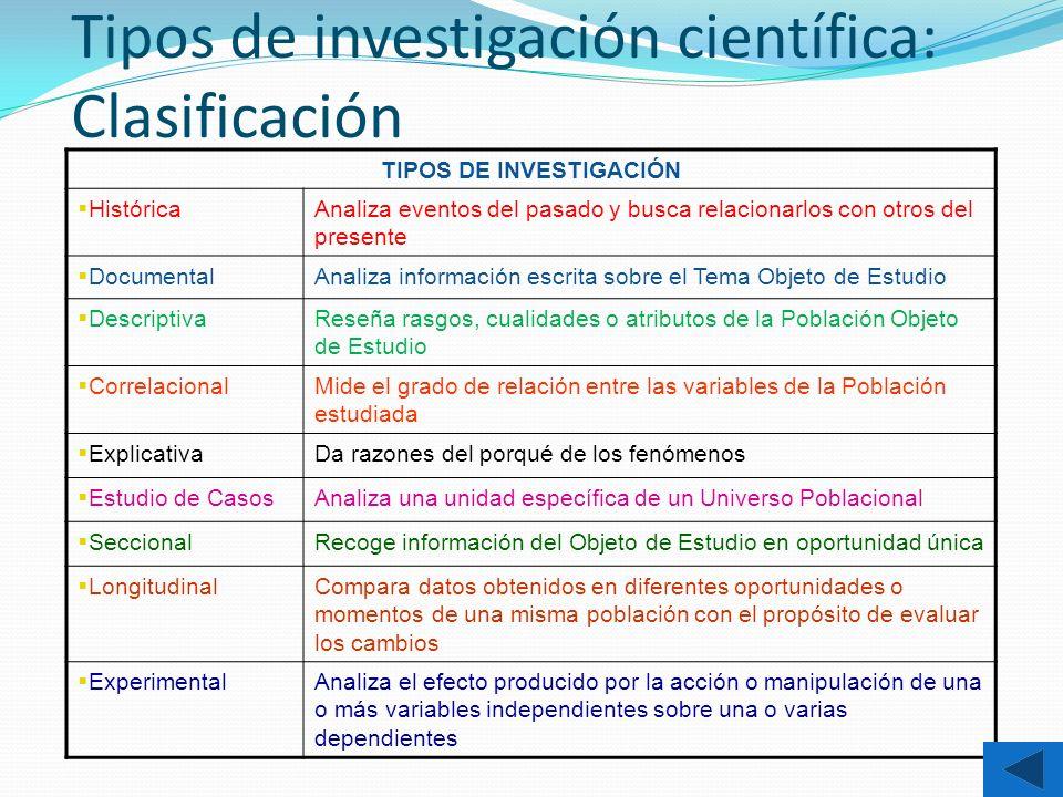 Tipos de investigación científica: Clasificación