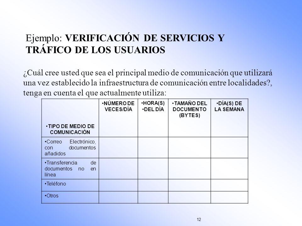 TIPO DE MEDIO DE COMUNICACIÓN TAMAÑO DEL DOCUMENTO (BYTES)