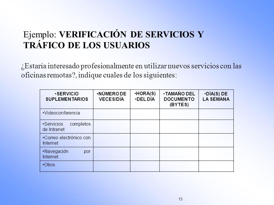 SERVICIO SUPLEMENTARIOS TAMAÑO DEL DOCUMENTO (BYTES)