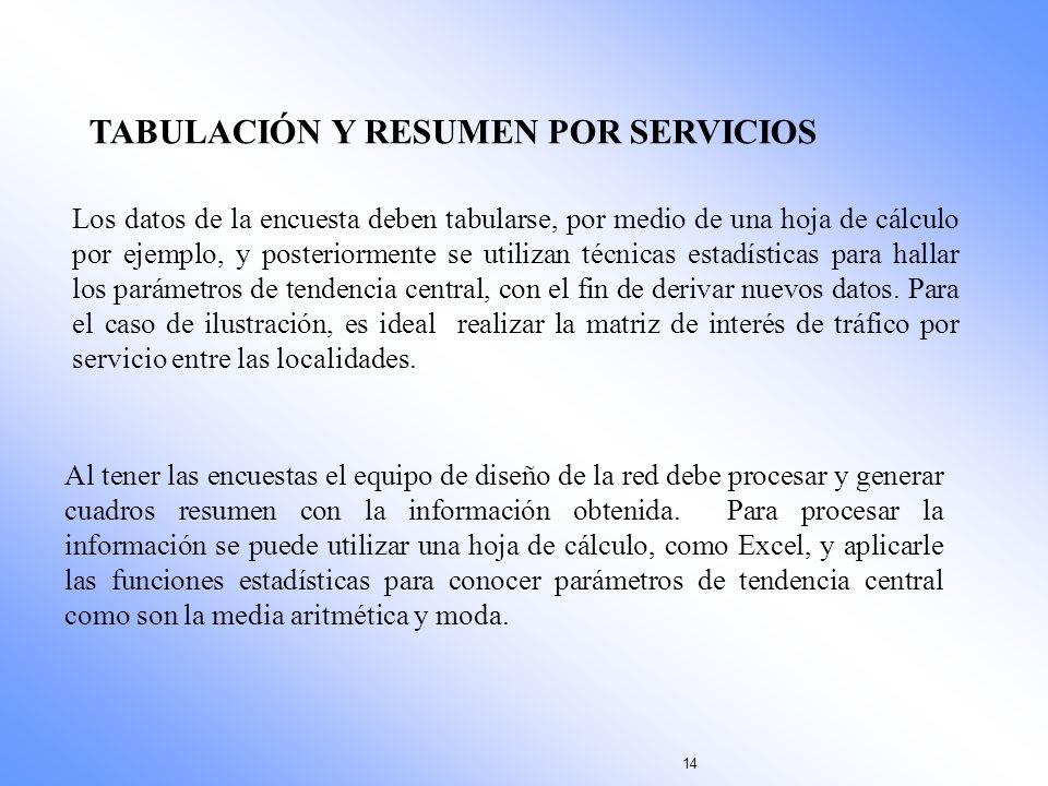 TABULACIÓN Y RESUMEN POR SERVICIOS