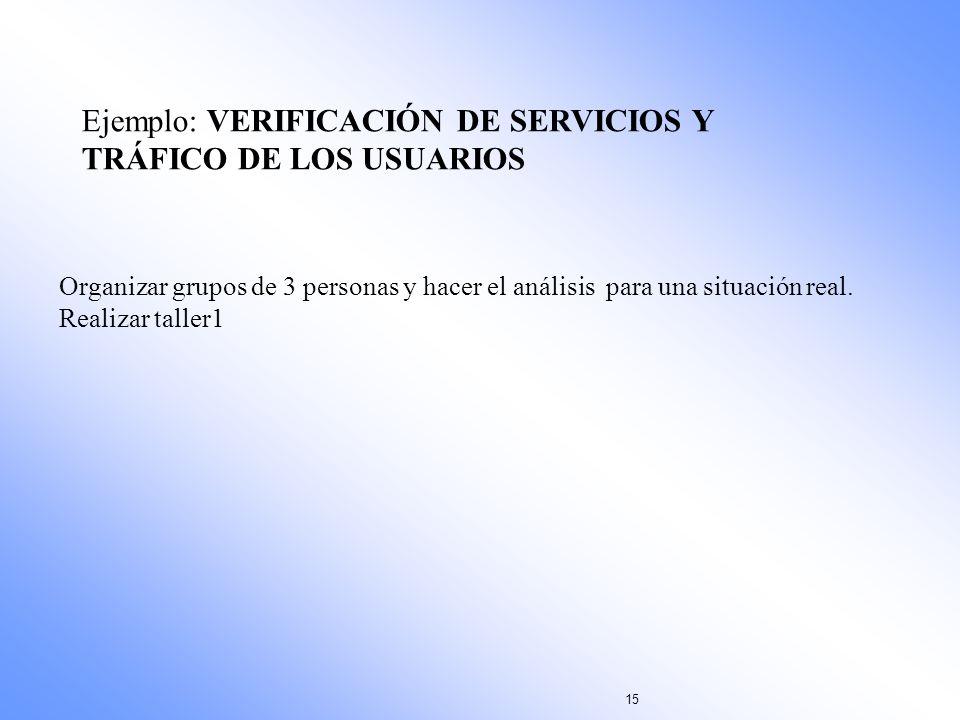 Ejemplo: VERIFICACIÓN DE SERVICIOS Y TRÁFICO DE LOS USUARIOS