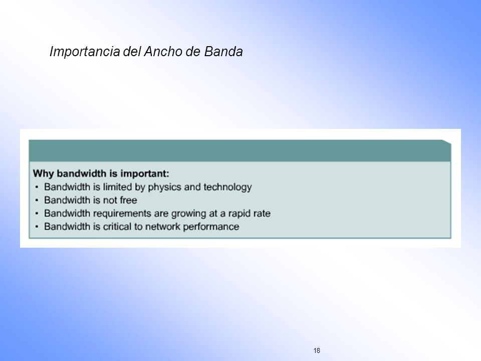 Importancia del Ancho de Banda
