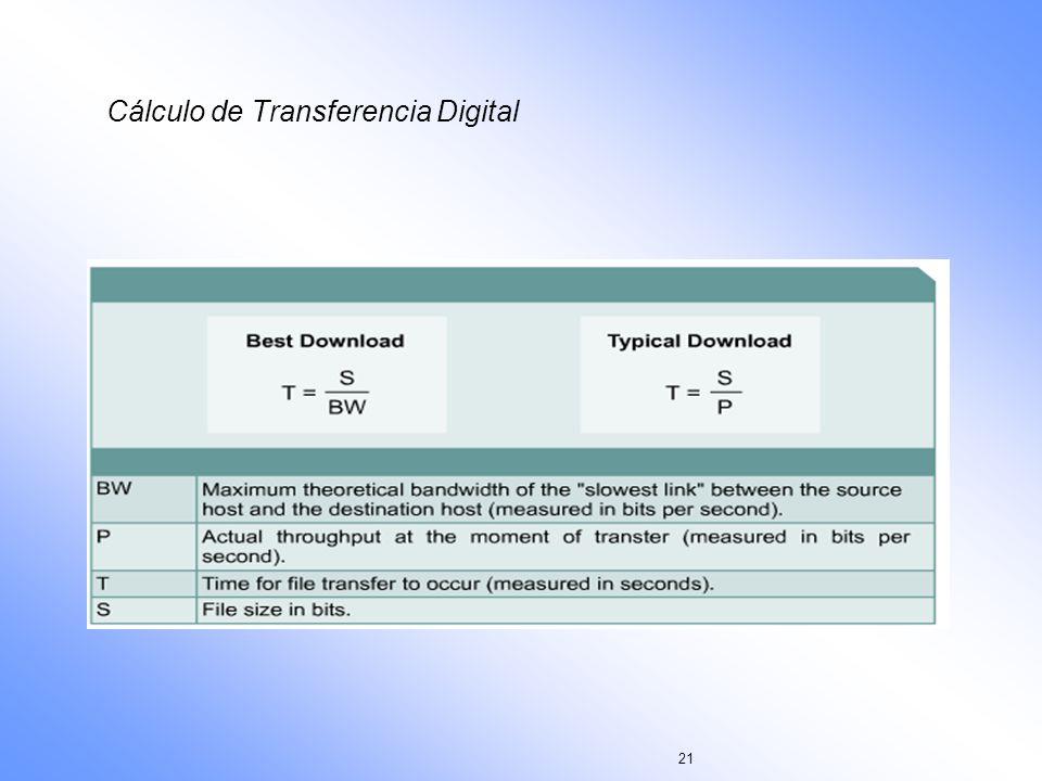Cálculo de Transferencia Digital