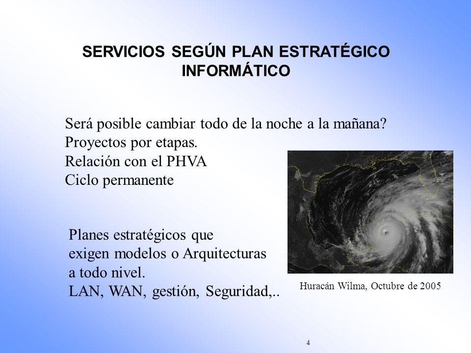 SERVICIOS SEGÚN PLAN ESTRATÉGICO INFORMÁTICO