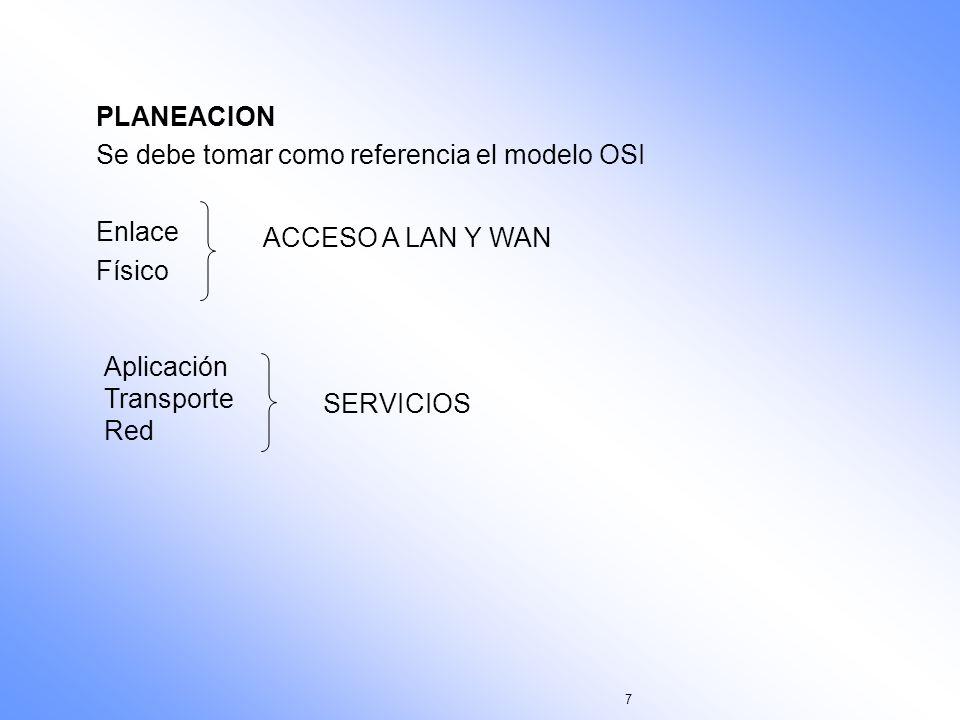 PLANEACION Se debe tomar como referencia el modelo OSI. Enlace. Físico. ACCESO A LAN Y WAN. Aplicación.