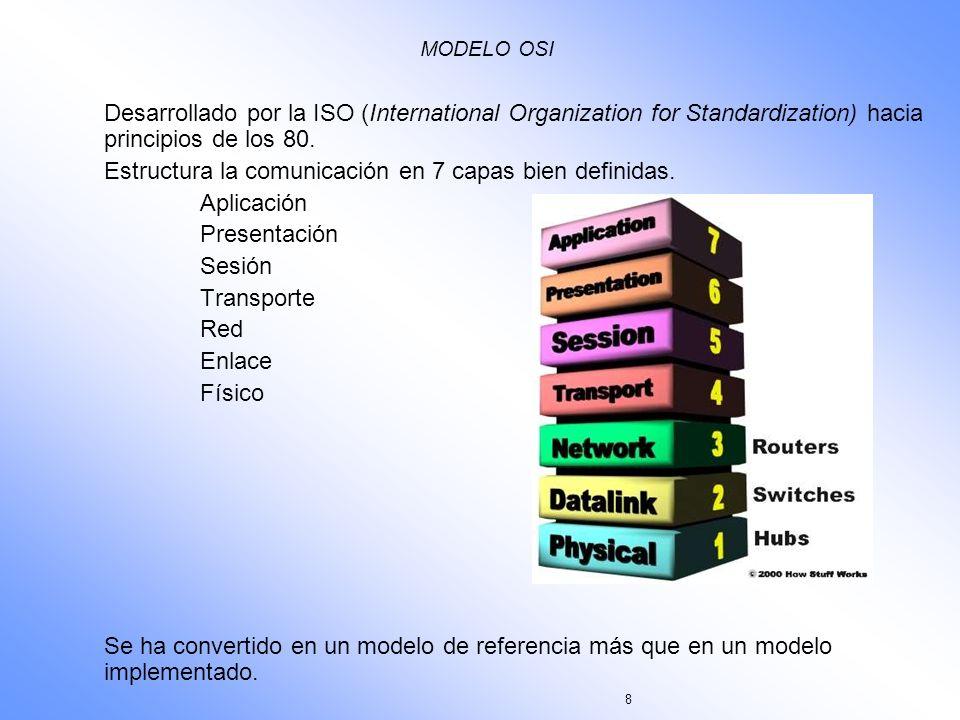 Estructura la comunicación en 7 capas bien definidas. Aplicación