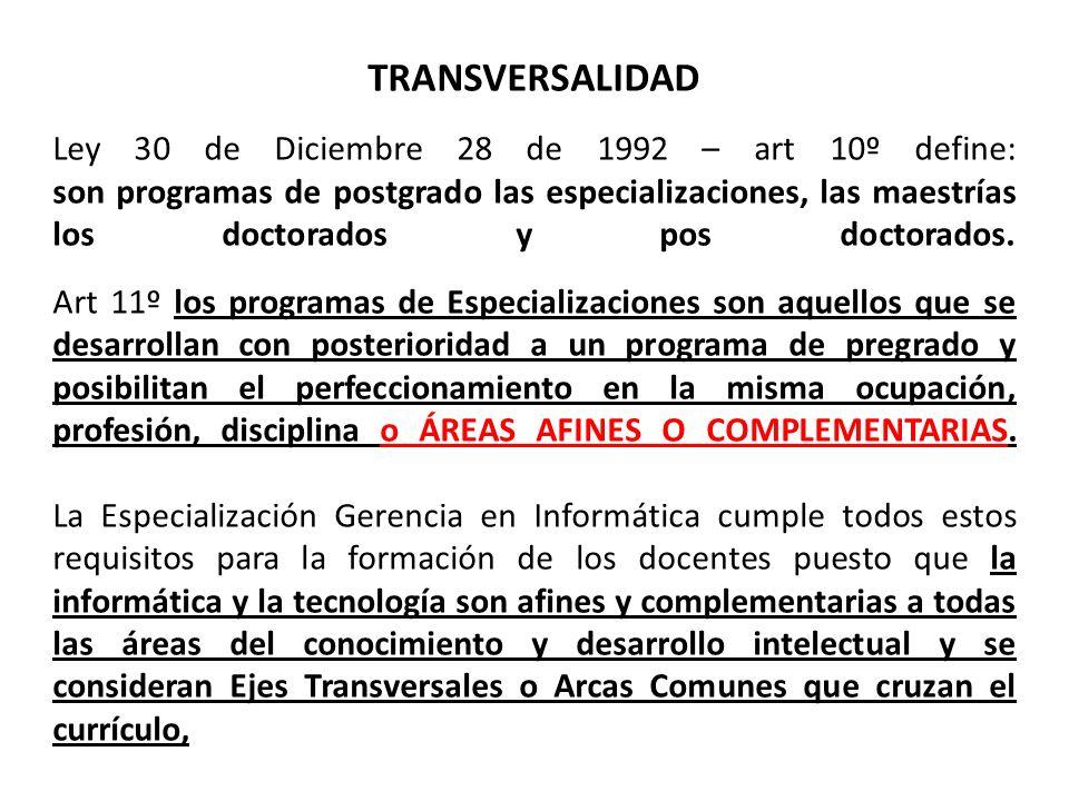 TRANSVERSALIDAD Ley 30 de Diciembre 28 de 1992 – art 10º define: son programas de postgrado las especializaciones, las maestrías los doctorados y pos doctorados.
