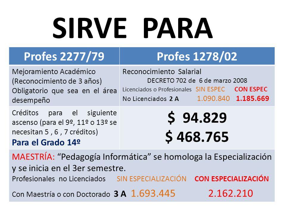 SIRVE PARA $ 94.829 $ 468.765 Profes 2277/79 Profes 1278/02
