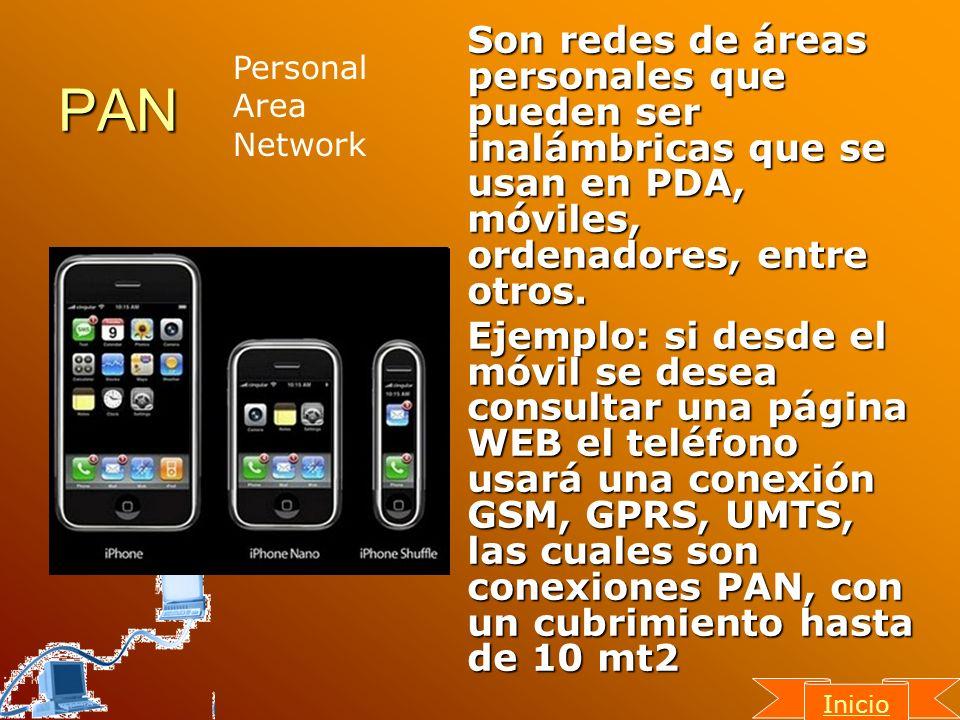 PAN Son redes de áreas personales que pueden ser inalámbricas que se usan en PDA, móviles, ordenadores, entre otros.