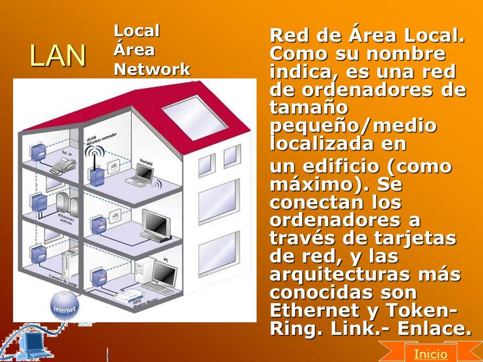 LAN Local. Área. Network. Red de Área Local. Como su nombre indica, es una red de ordenadores de tamaño pequeño/medio localizada en.
