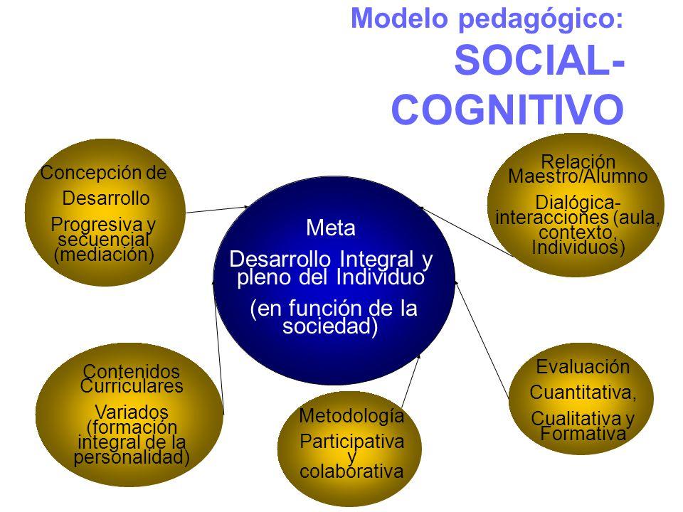 Modelo pedagógico: SOCIAL-COGNITIVO