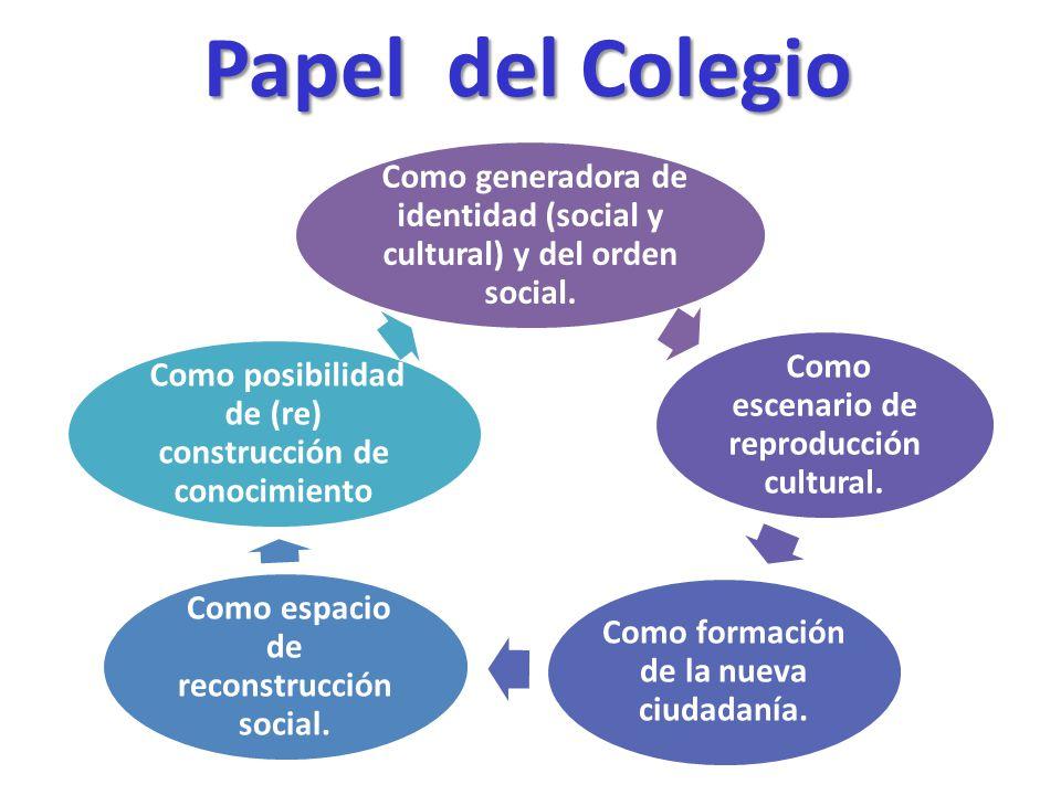 Papel del Colegio Como generadora de identidad (social y cultural) y del orden social. Como escenario de reproducción cultural.