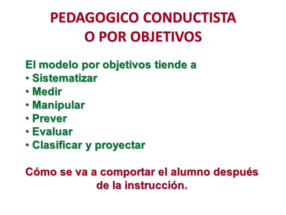 PEDAGOGICO CONDUCTISTA O POR OBJETIVOS