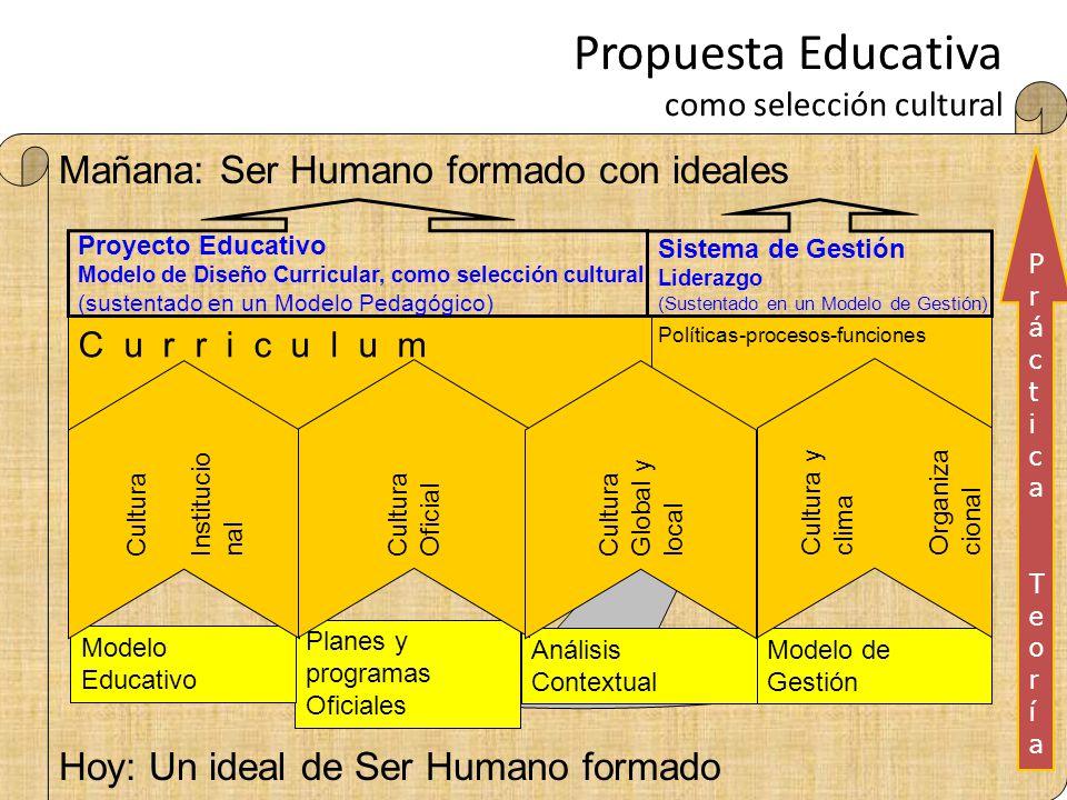 Propuesta Educativa como selección cultural