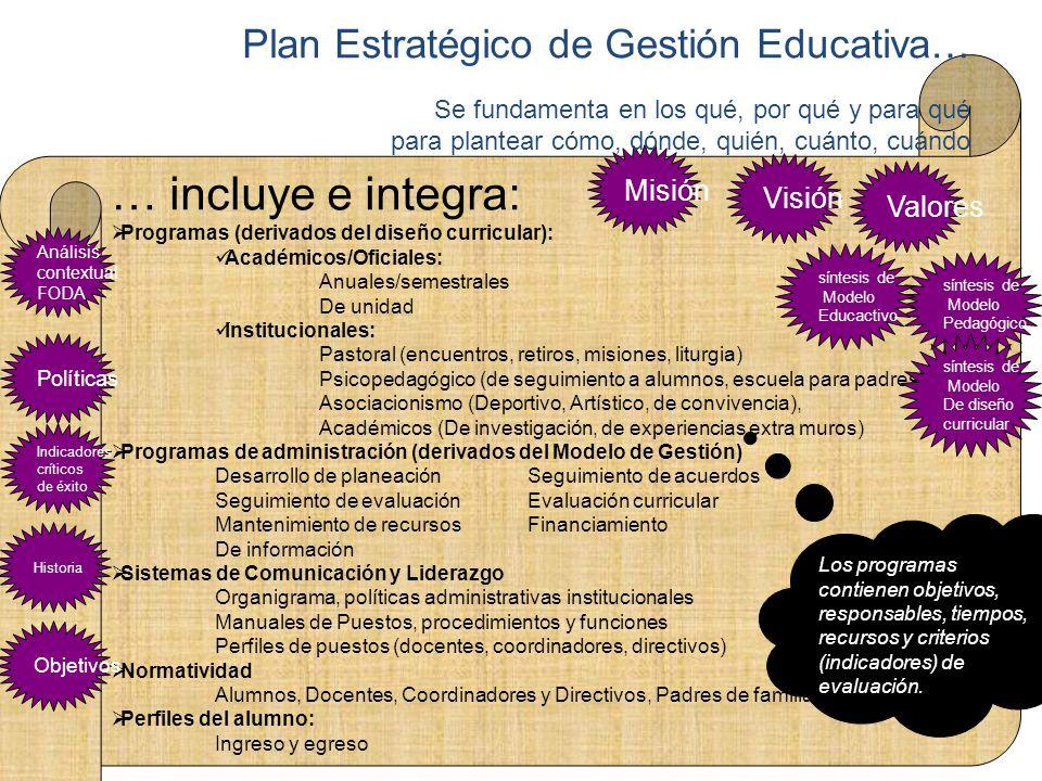 Plan Estratégico de Gestión Educativa… Se fundamenta en los qué, por qué y para qué para plantear cómo, dónde, quién, cuánto, cuándo