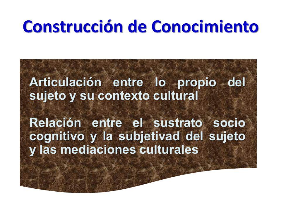 Construcción de Conocimiento