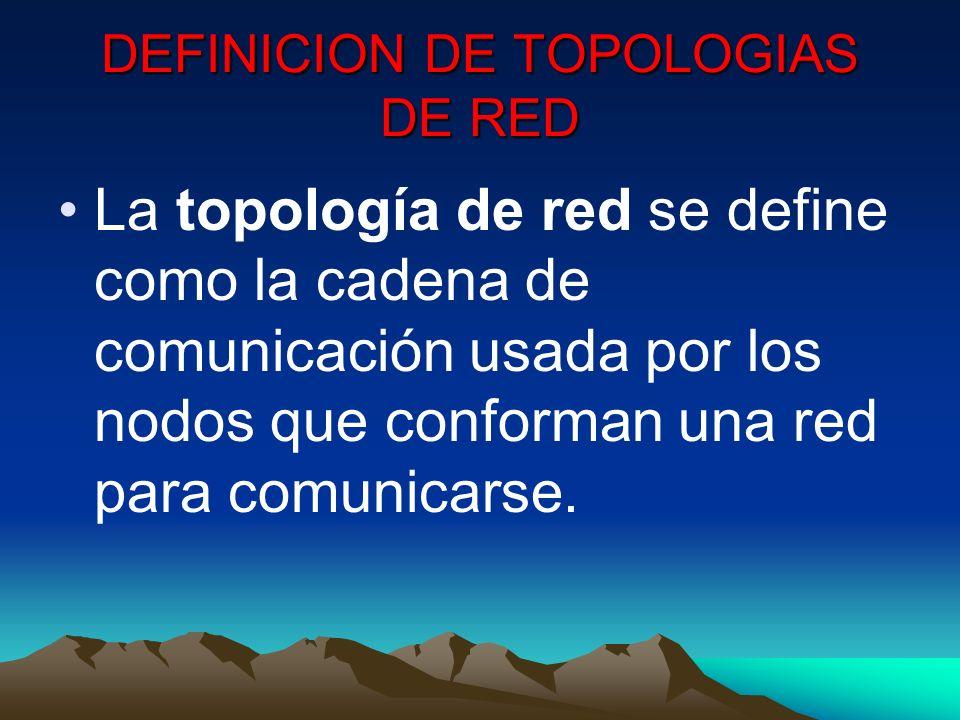 DEFINICION DE TOPOLOGIAS DE RED