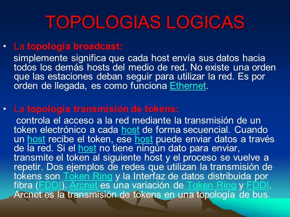 TOPOLOGIAS LOGICAS La topología broadcast: