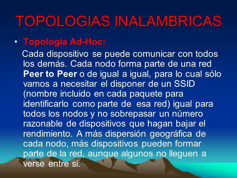 TOPOLOGIAS INALAMBRICAS