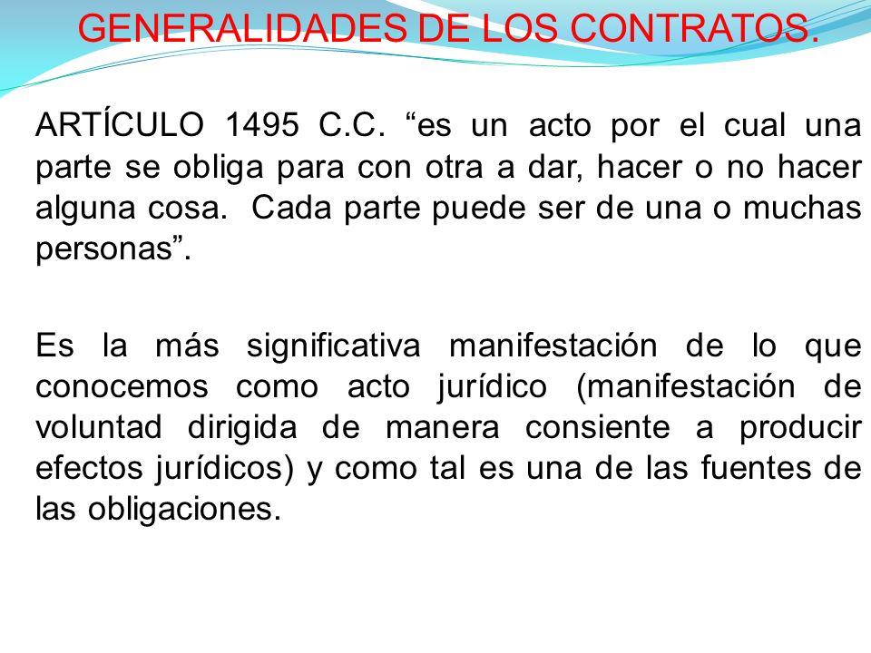 GENERALIDADES DE LOS CONTRATOS.