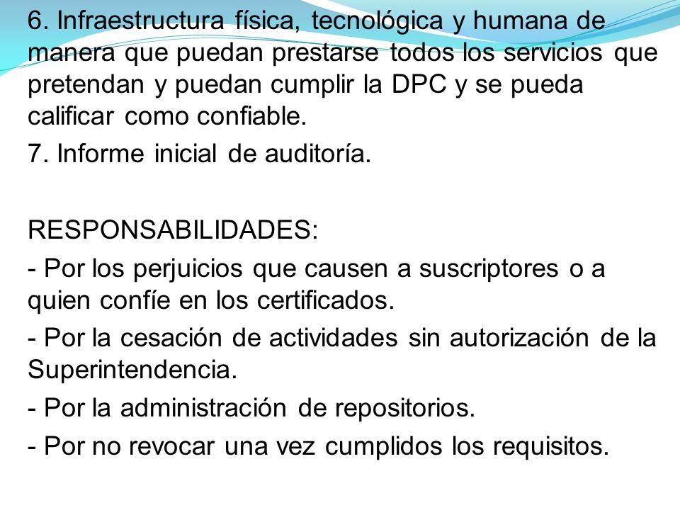7. Informe inicial de auditoría. RESPONSABILIDADES: