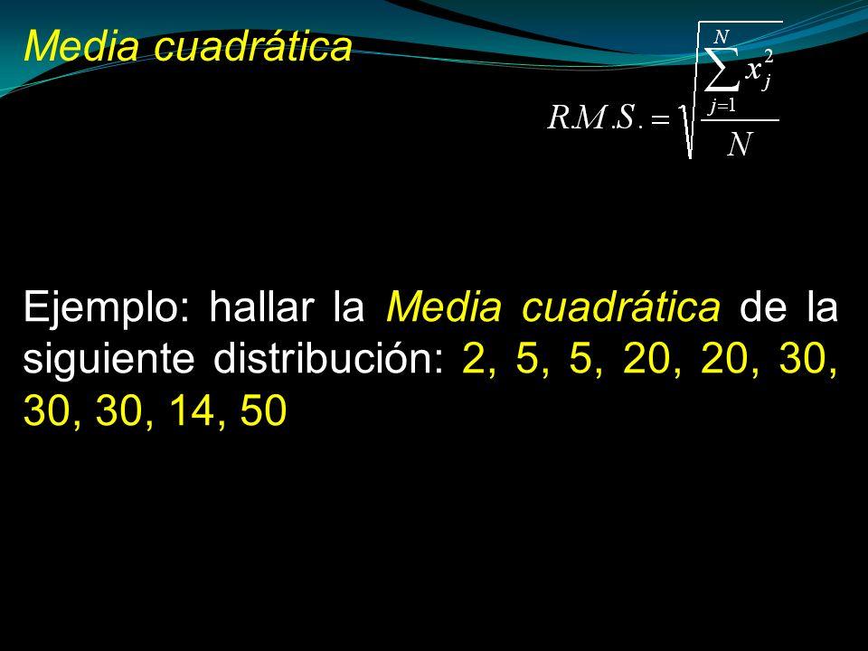 Media cuadrática Ejemplo: hallar la Media cuadrática de la siguiente distribución: 2, 5, 5, 20, 20, 30, 30, 30, 14, 50.